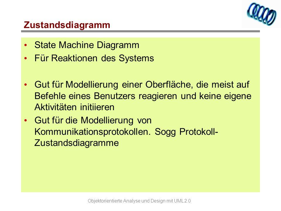 Zustandsdiagramm State Machine Diagramm. Für Reaktionen des Systems.