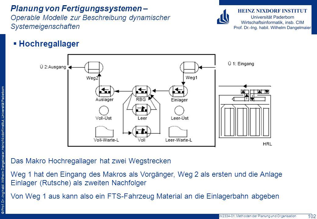 Planung von Fertigungssystemen – Operable Modelle zur Beschreibung dynamischer Systemeigenschaften