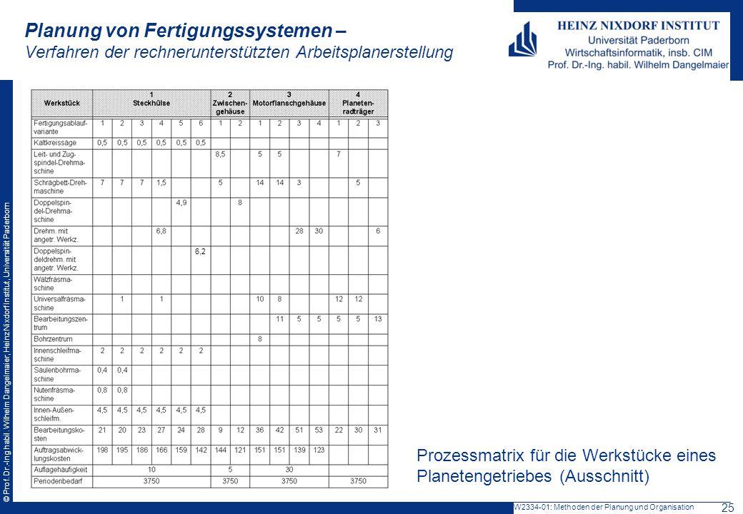 Planung von Fertigungssystemen – Verfahren der rechnerunterstützten Arbeitsplanerstellung