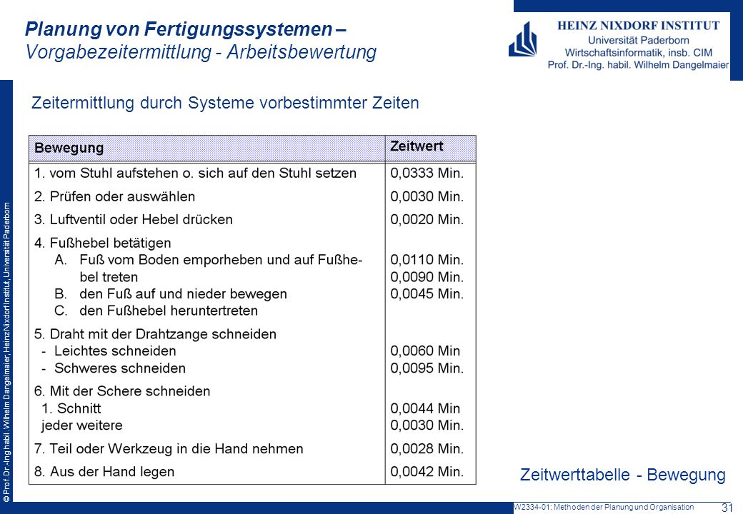 Planung von Fertigungssystemen – Vorgabezeitermittlung - Arbeitsbewertung