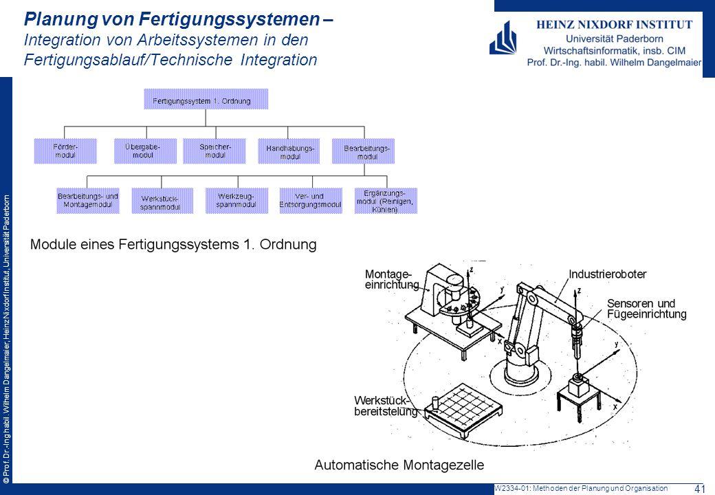 Planung von Fertigungssystemen – Integration von Arbeitssystemen in den Fertigungsablauf/Technische Integration