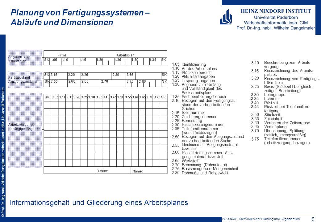 Planung von Fertigungssystemen – Abläufe und Dimensionen