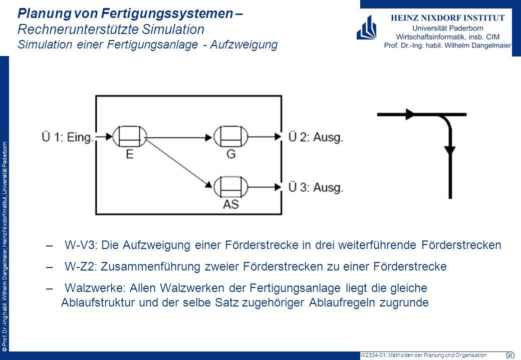 Planung von Fertigungssystemen – Rechnerunterstützte Simulation Simulation einer Fertigungsanlage - Aufzweigung