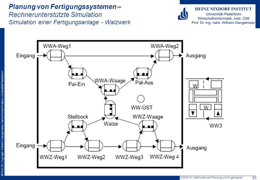 Planung von Fertigungssystemen – Rechnerunterstützte Simulation Simulation einer Fertigungsanlage - Walzwerk