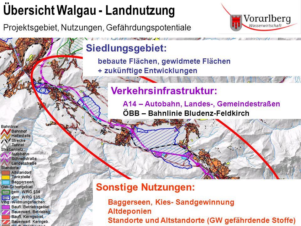 Übersicht Walgau - Landnutzung