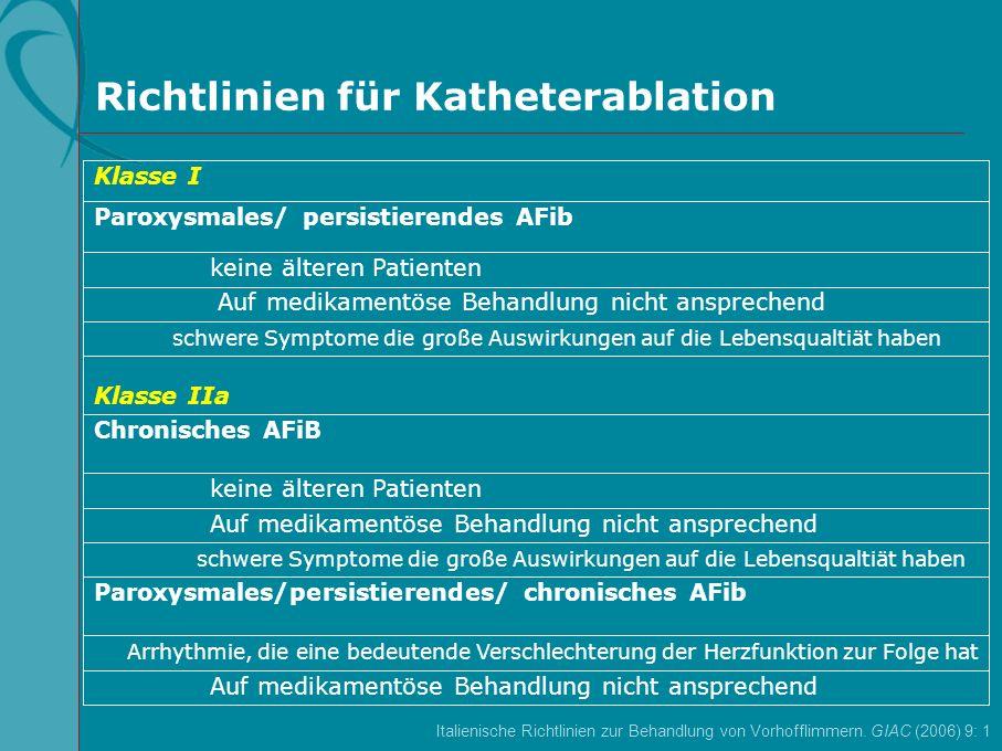 Richtlinien für Katheterablation