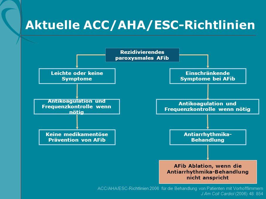 Aktuelle ACC/AHA/ESC-Richtlinien