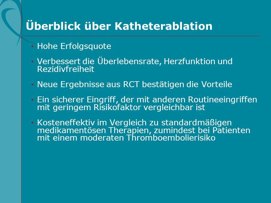 Überblick über Katheterablation