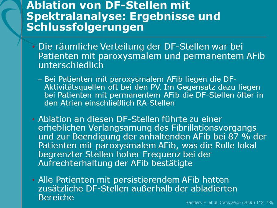 Ablation von DF-Stellen mit Spektralanalyse: Ergebnisse und Schlussfolgerungen