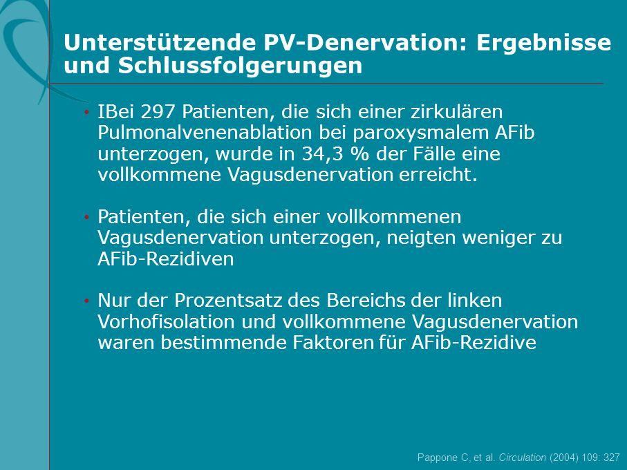 Unterstützende PV-Denervation: Ergebnisse und Schlussfolgerungen