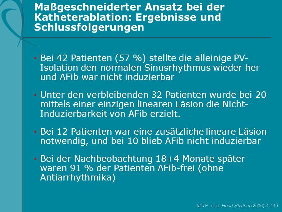 Maßgeschneiderter Ansatz bei der Katheterablation: Ergebnisse und Schlussfolgerungen