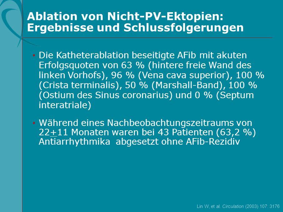 Ablation von Nicht-PV-Ektopien: Ergebnisse und Schlussfolgerungen