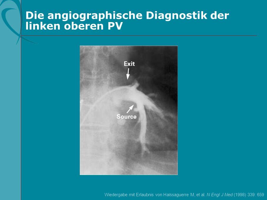 Die angiographische Diagnostik der linken oberen PV