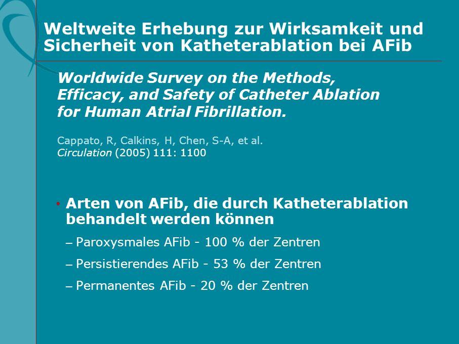 Weltweite Erhebung zur Wirksamkeit und Sicherheit von Katheterablation bei AFib