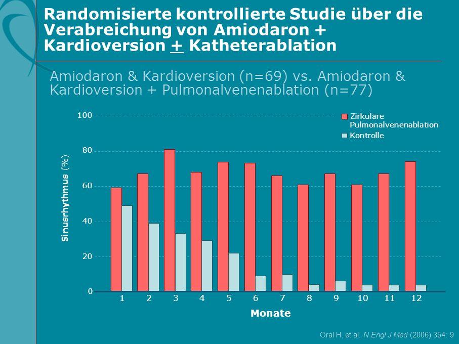Randomisierte kontrollierte Studie über die Verabreichung von Amiodaron + Kardioversion + Katheterablation