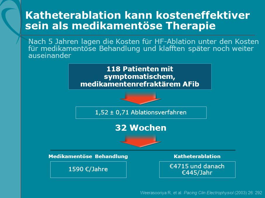 Katheterablation kann kosteneffektiver sein als medikamentöse Therapie