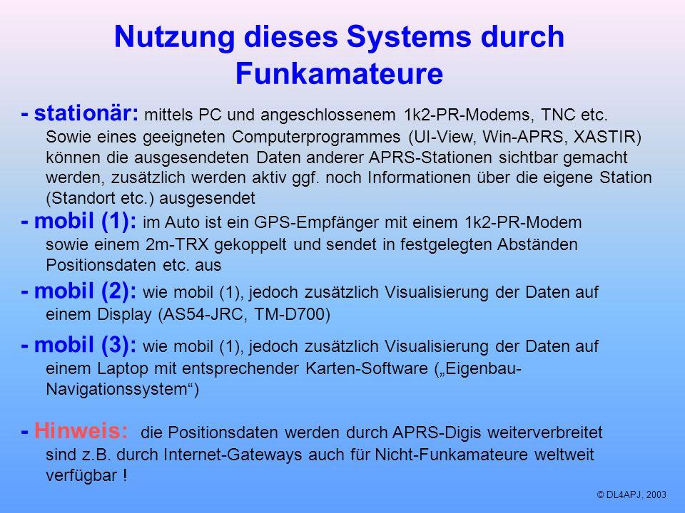 Nutzung dieses Systems durch Funkamateure