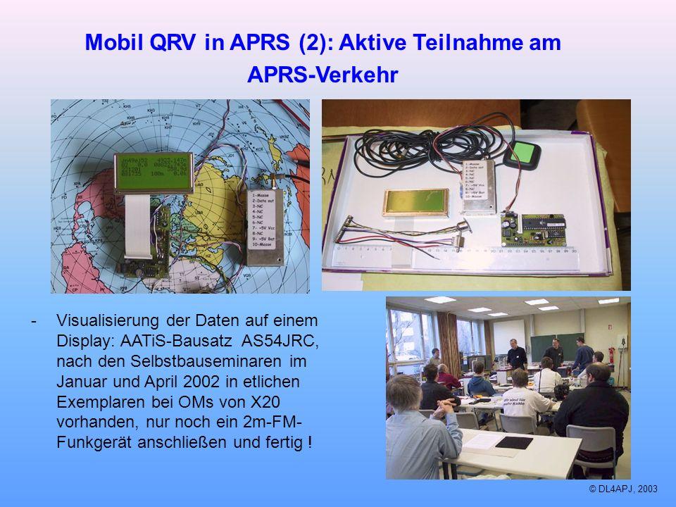 Mobil QRV in APRS (2): Aktive Teilnahme am