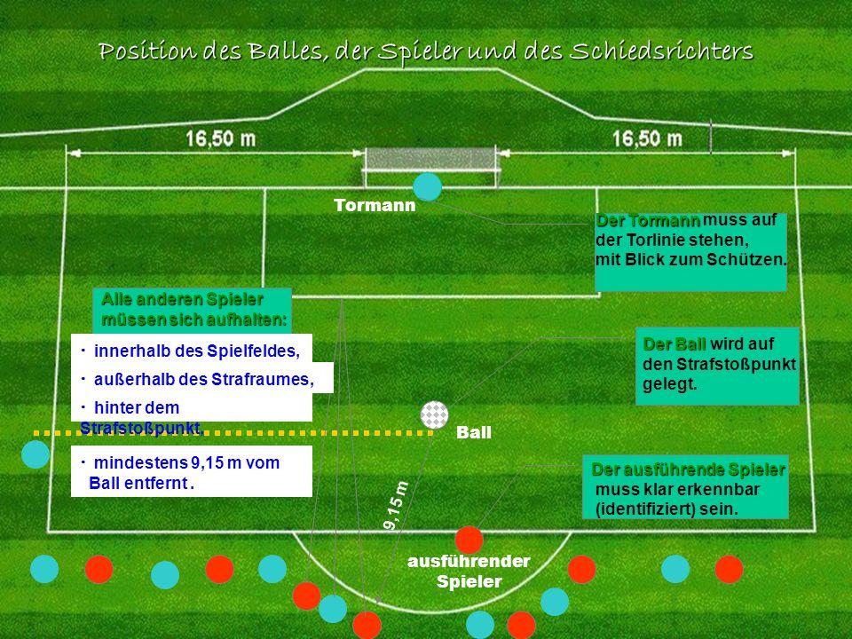 Position des Balles, der Spieler und des Schiedsrichters