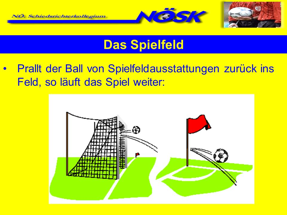 Das SpielfeldPrallt der Ball von Spielfeldausstattungen zurück ins Feld, so läuft das Spiel weiter: