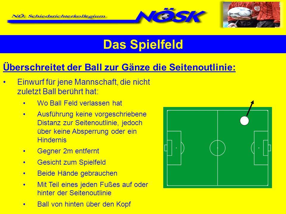Das Spielfeld Überschreitet der Ball zur Gänze die Seitenoutlinie: