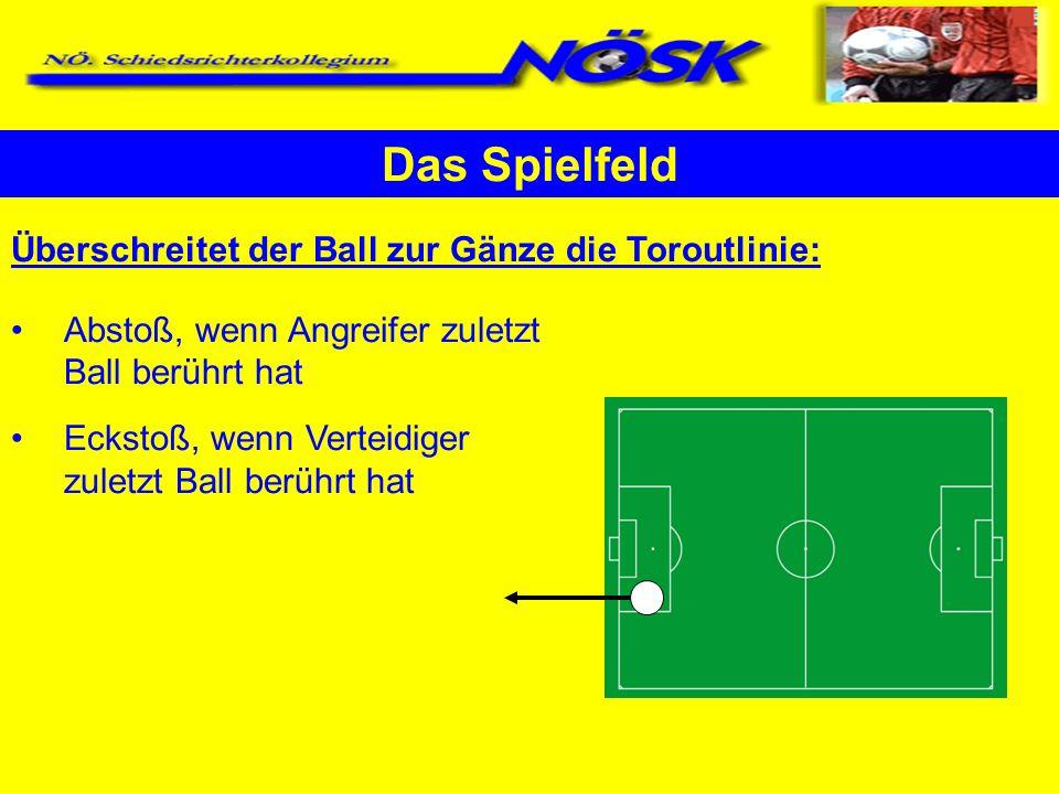 Das Spielfeld Überschreitet der Ball zur Gänze die Toroutlinie: