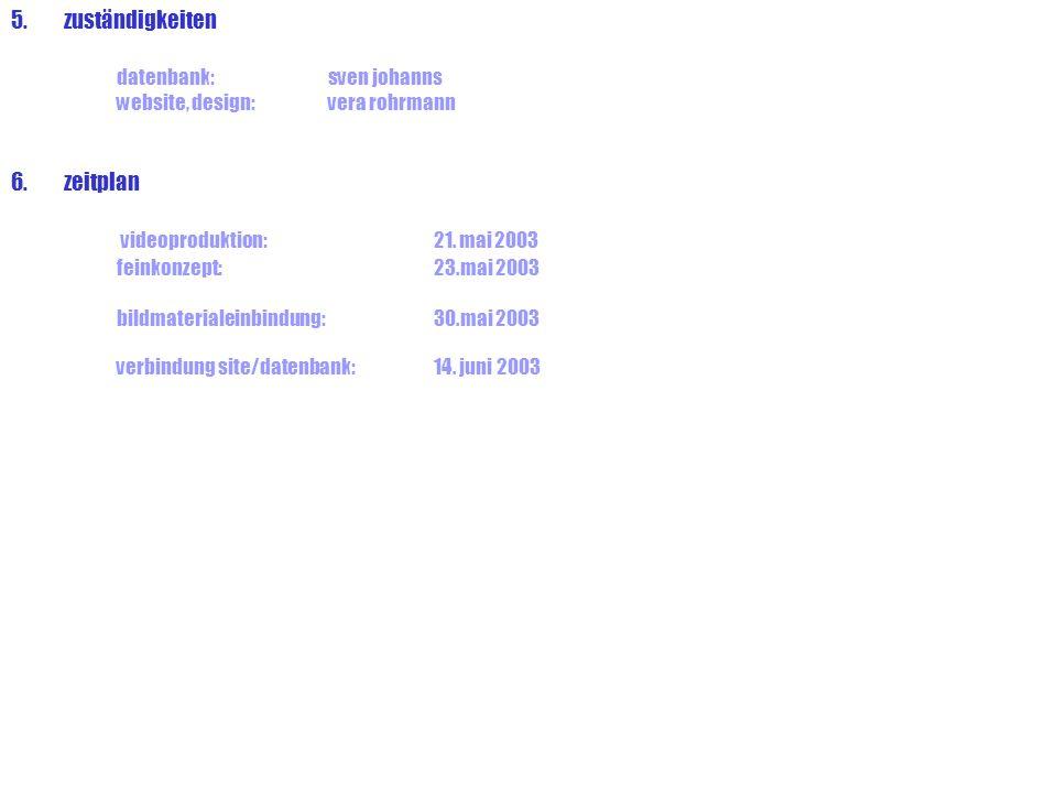 datenbank: sven johanns