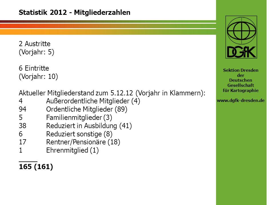 Statistik 2012 - Mitgliederzahlen