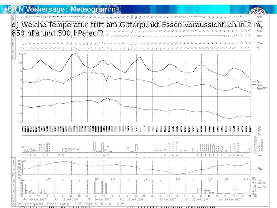 60 h Vorhersage: Meteogramm
