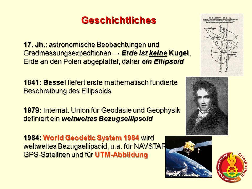 Geschichtliches 17. Jh.: astronomische Beobachtungen und Gradmessungsexpeditionen → Erde ist keine Kugel,
