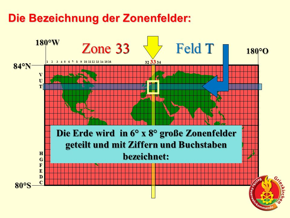 Feld T Zone 33 Die Bezeichnung der Zonenfelder: