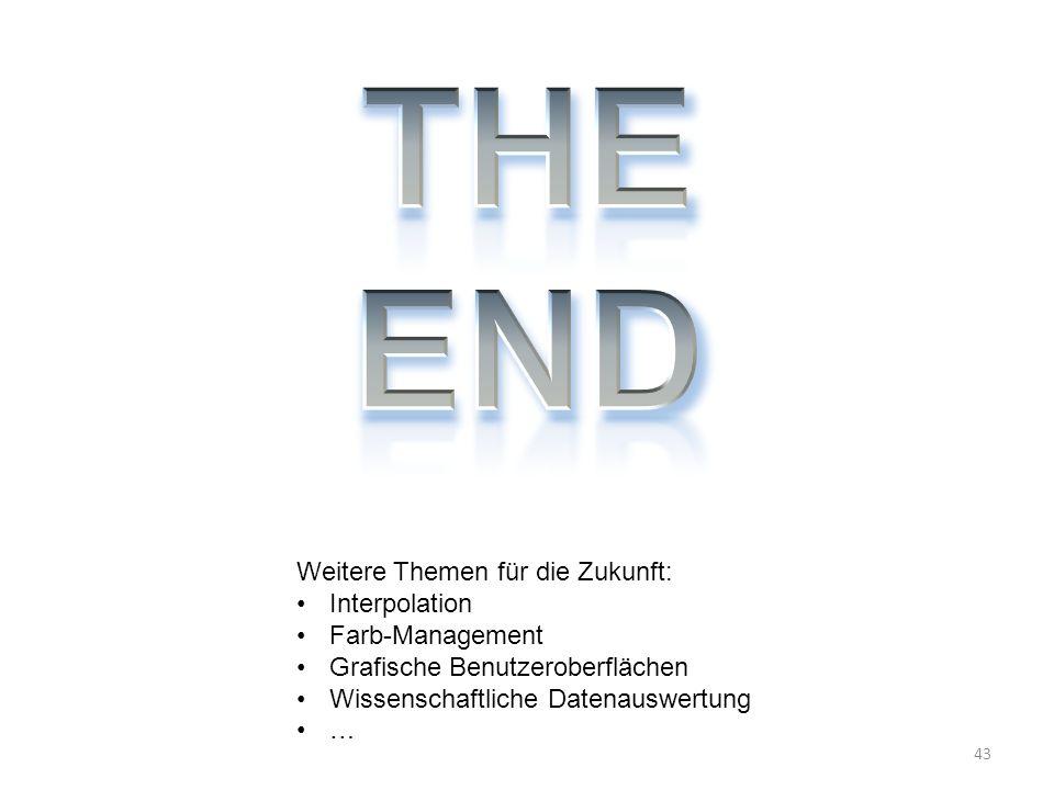 THE END Weitere Themen für die Zukunft: Interpolation Farb-Management