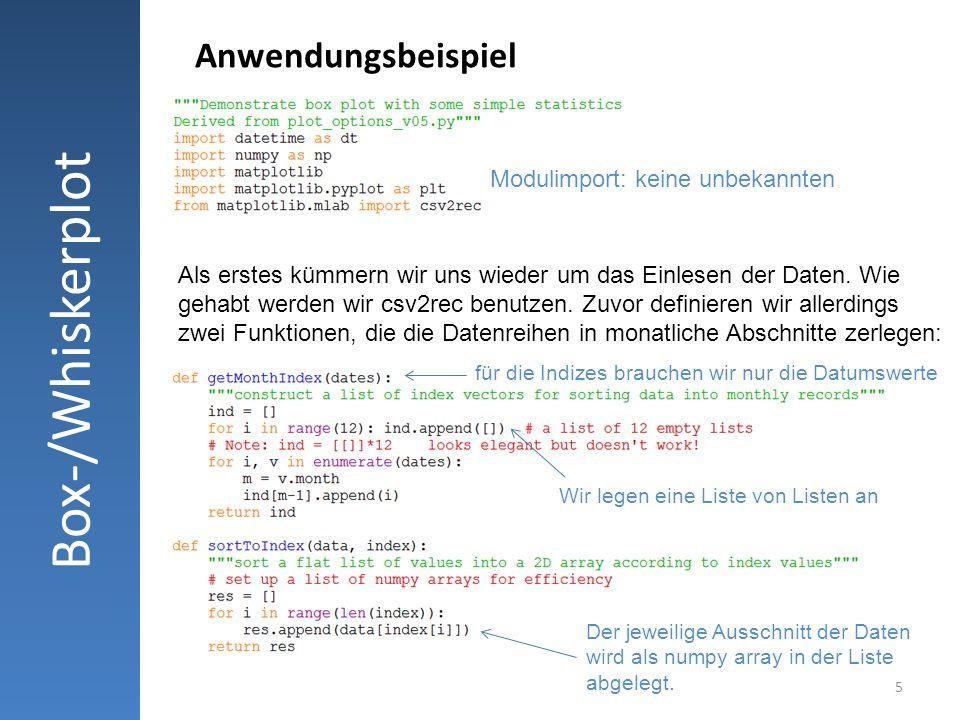 Box-/Whiskerplot Anwendungsbeispiel Modulimport: keine unbekannten