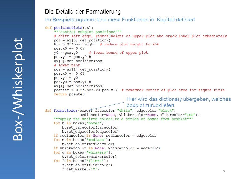 Box-/Whiskerplot Die Details der Formatierung