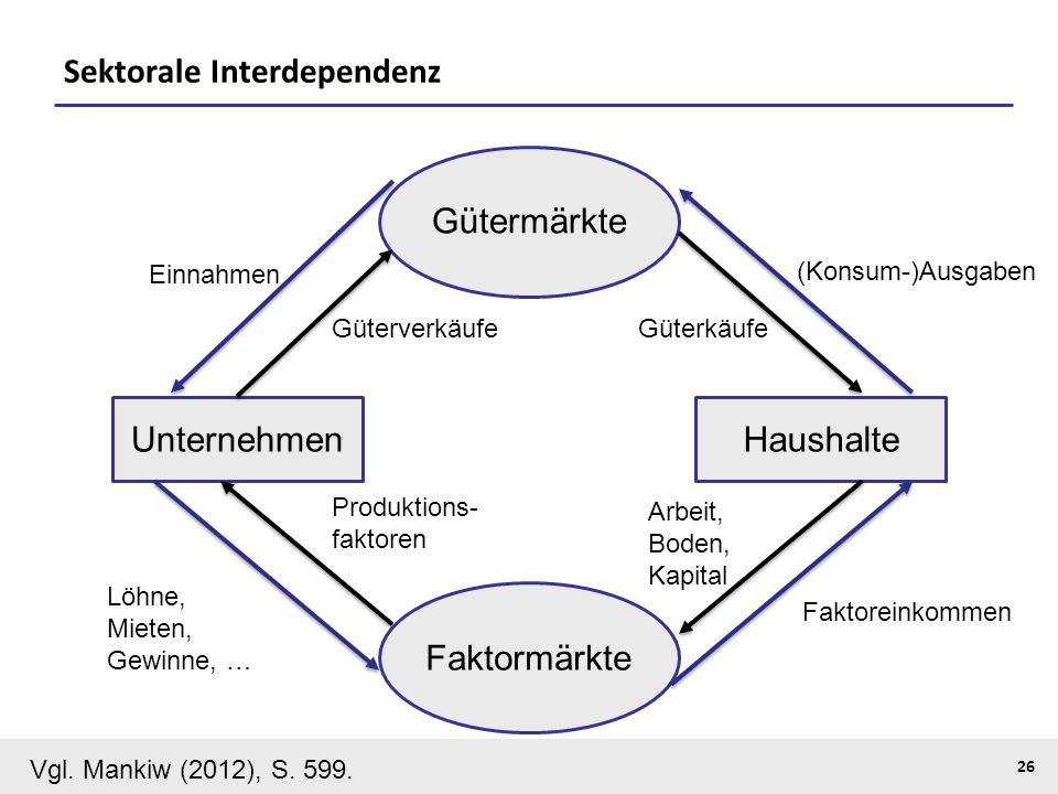 Sektorale Interdependenz