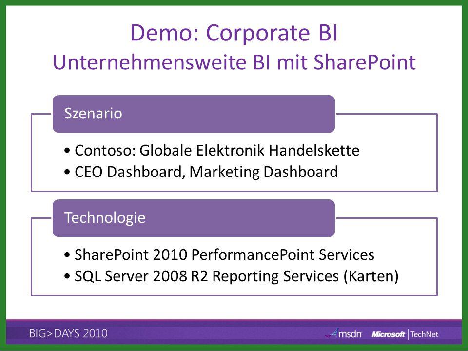 Demo: Corporate BI Unternehmensweite BI mit SharePoint