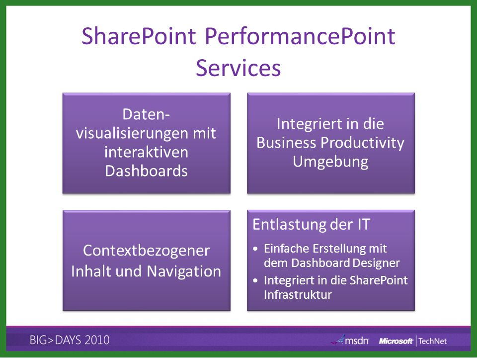 SharePoint PerformancePoint Services