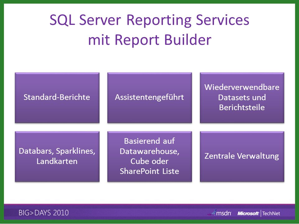 SQL Server Reporting Services mit Report Builder