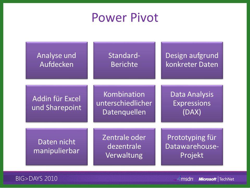 Power Pivot Analyse und Aufdecken Standard-Berichte