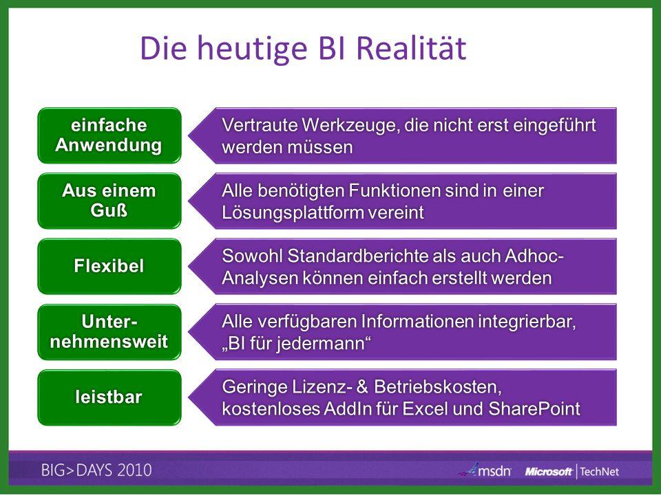 Die heutige BI Realität 2.0