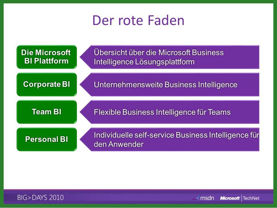 Die Microsoft BI Plattform