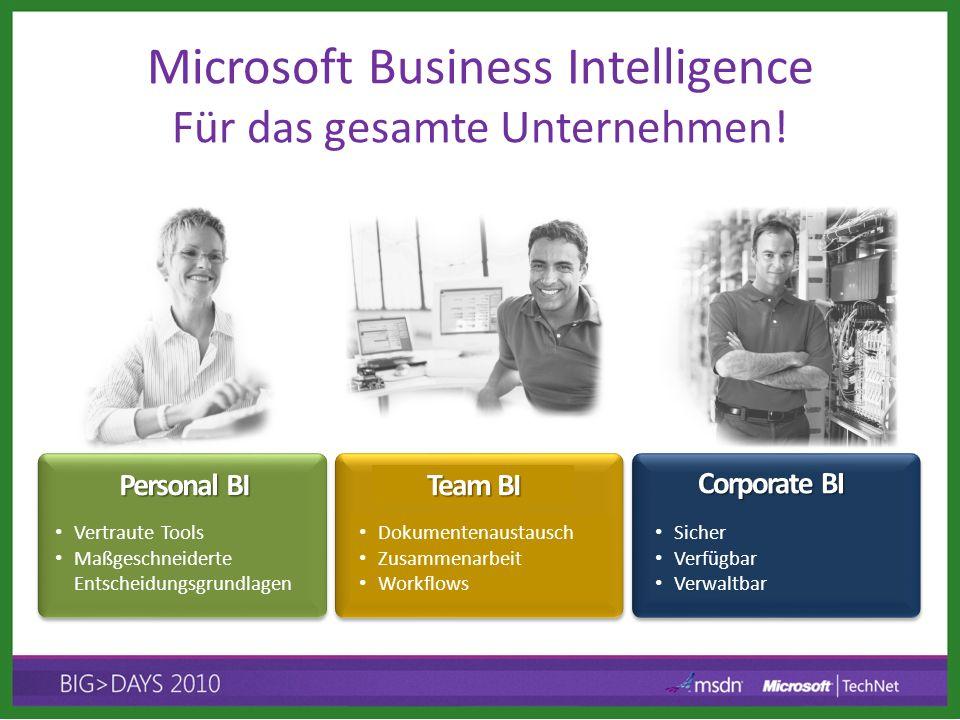 Microsoft Business Intelligence Für das gesamte Unternehmen!