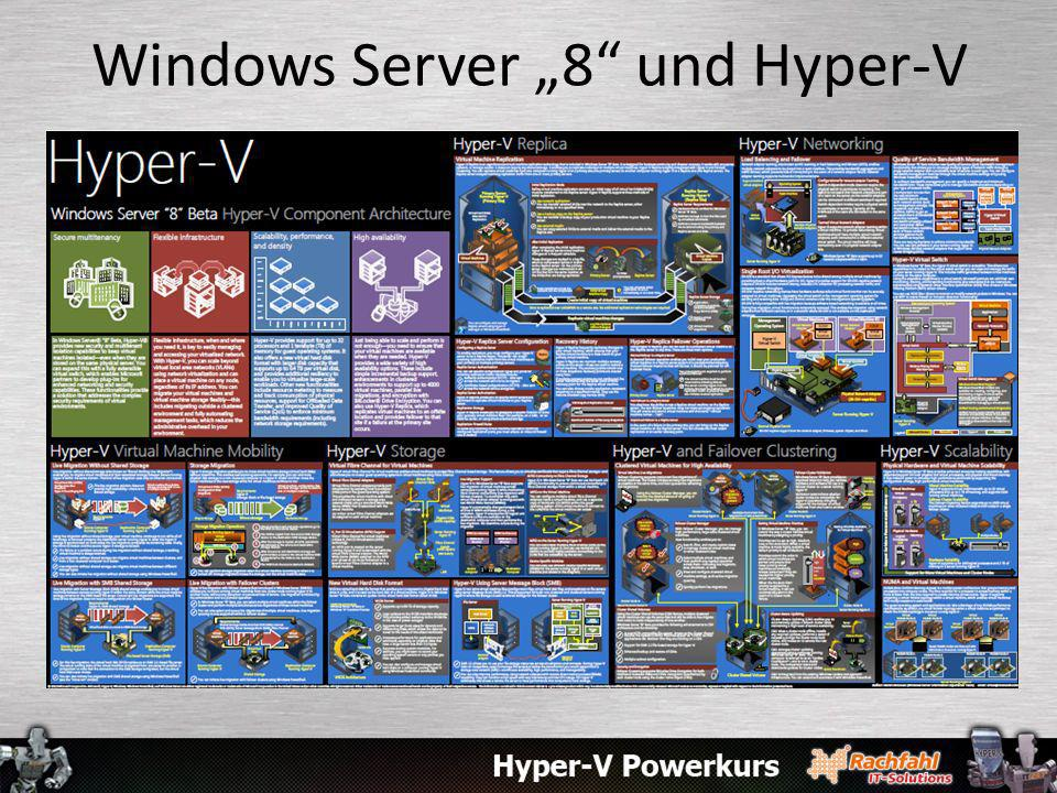 "Windows Server ""8 und Hyper-V"