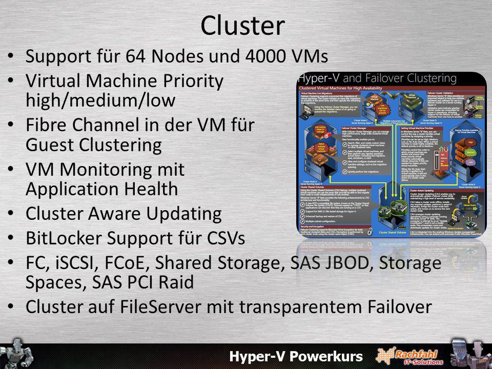 Cluster Support für 64 Nodes und 4000 VMs