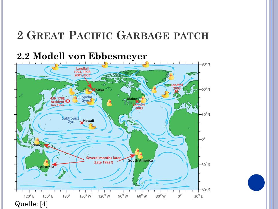 2 Great Pacific Garbage patch