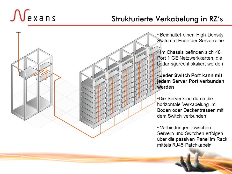 Beste Www Hausverkabelung Fotos - Elektrische Schaltplan-Ideen ...