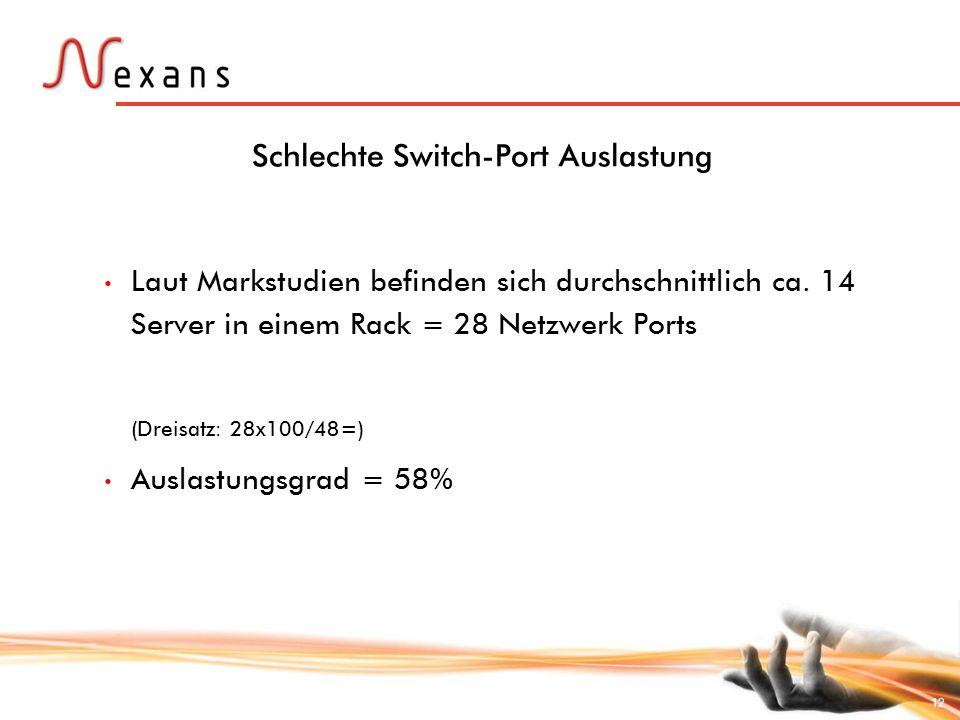 Schlechte Switch-Port Auslastung