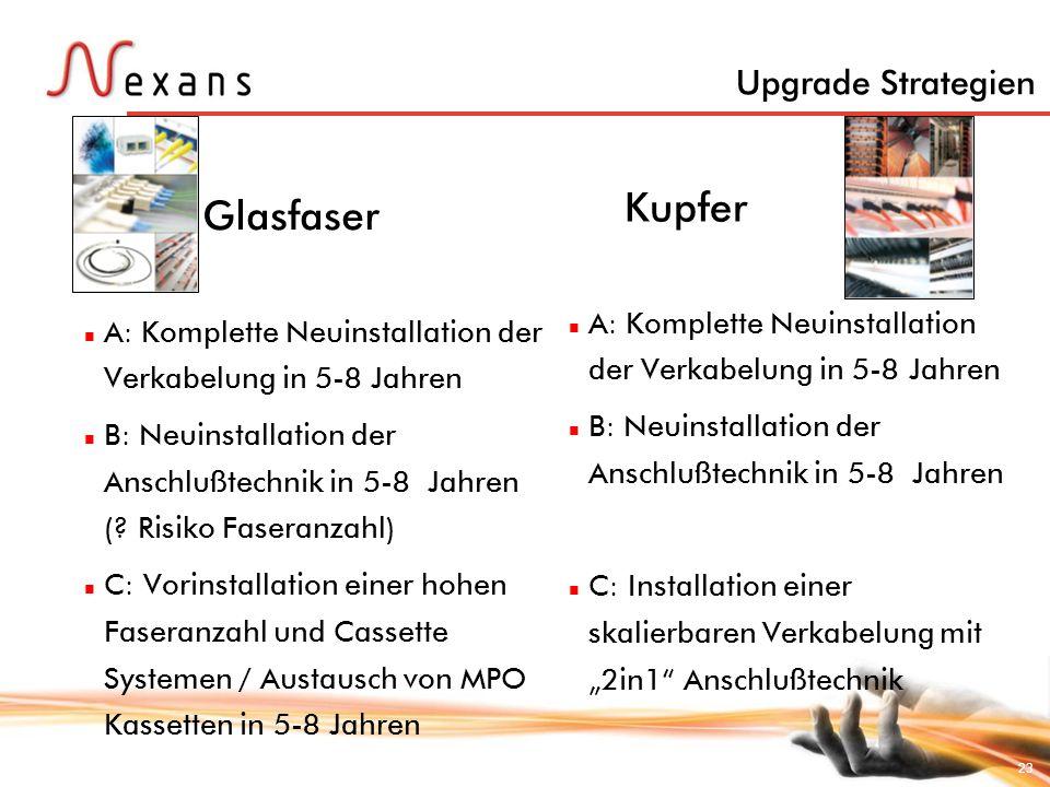 Kupfer Glasfaser Upgrade Strategien