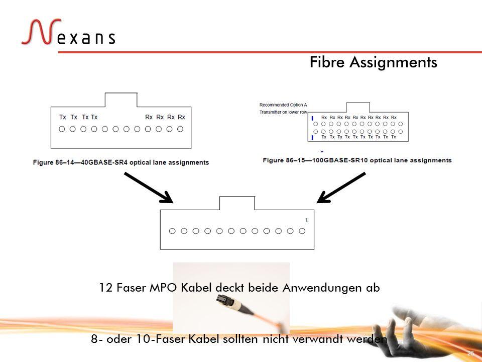 Fibre Assignments 12 Faser MPO Kabel deckt beide Anwendungen ab 8- oder 10-Faser Kabel sollten nicht verwandt werden