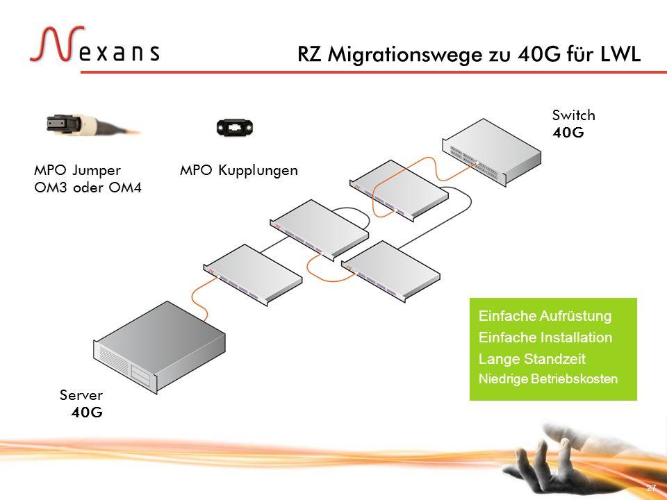 RZ Migrationswege zu 40G für LWL